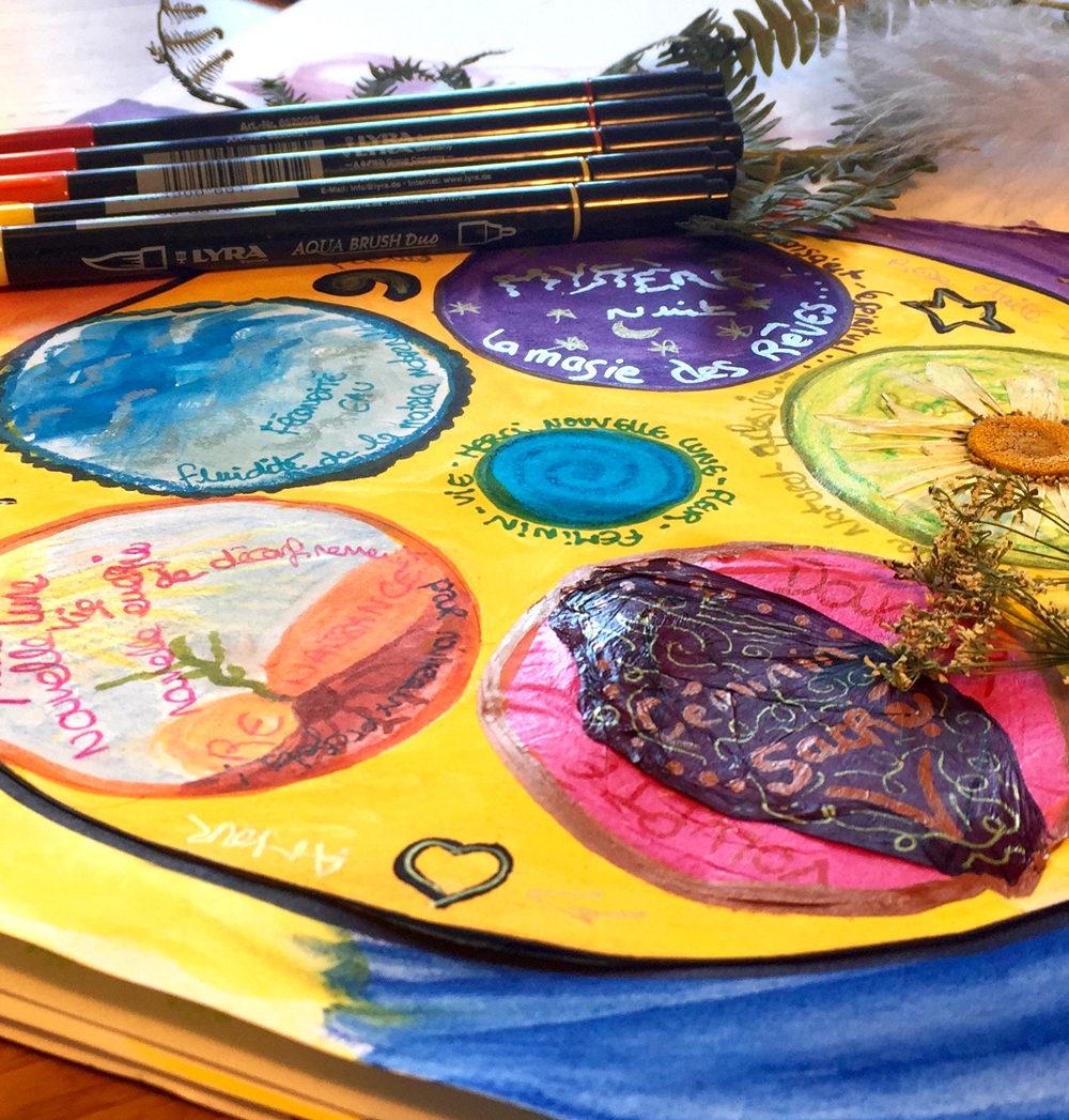 l'arbre aux sens - ateliers eveiller se relier à son energie yin